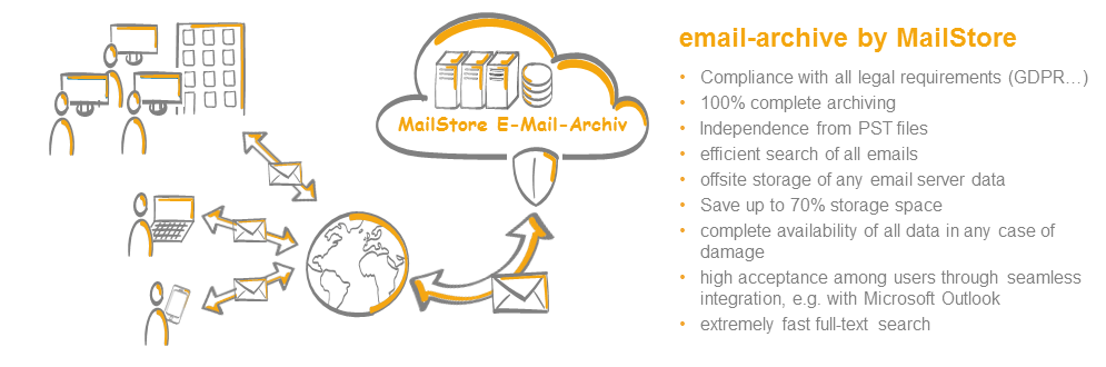 Mailstore: email archive : INS Systems GmbH